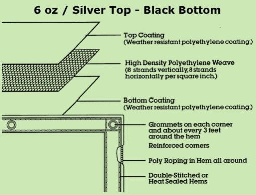Silver Poly Economy Hurricane Tarps - sold per case-113