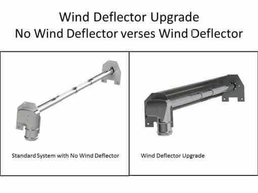 COMPLETE ELECTRIC WIND UP & ALUMINUM ARM SYSTEM FOR BODIES UP TO 20' -539