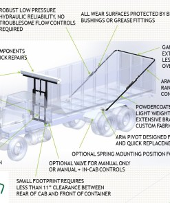 Complete Hydraulic System for Roll-Off Containers-0