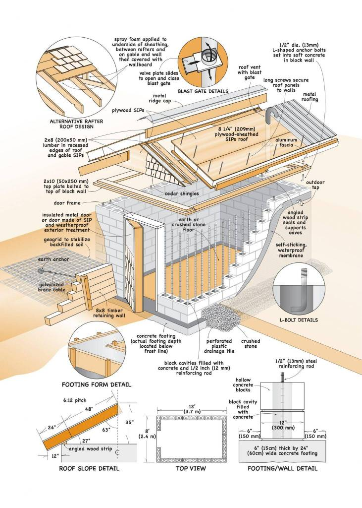 Root House Plans