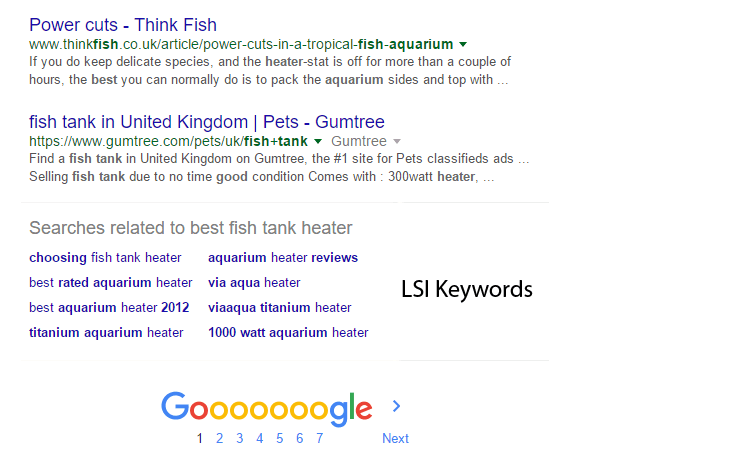 How to optimize a website using LSI keywords