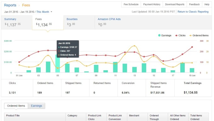 Amazon Associates dashboard new reporting view