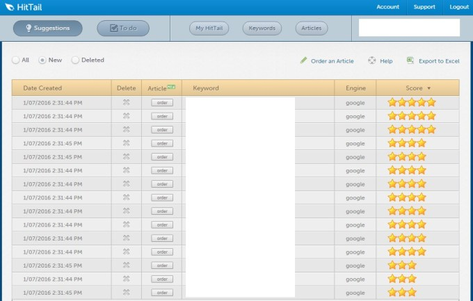 Hittail SEO Software Review Backend