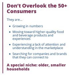 overlook the 50 consumers
