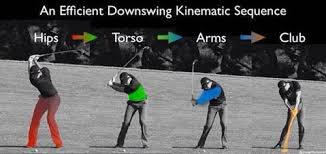 The Kinematic Sequence - Hart Ranch Golf Course