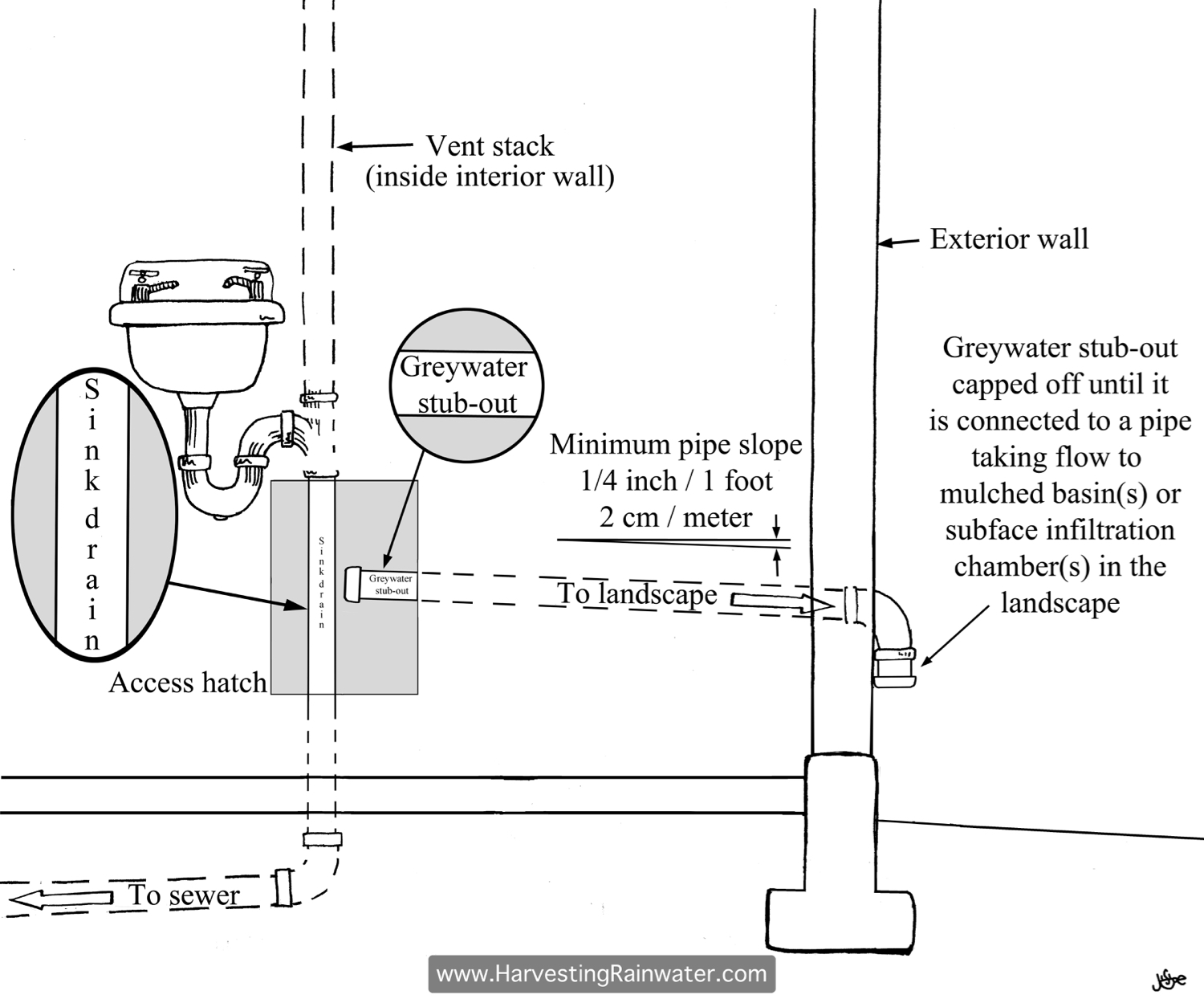 How to Make Your Own P Trap Drain Pipe from PVC Fittings