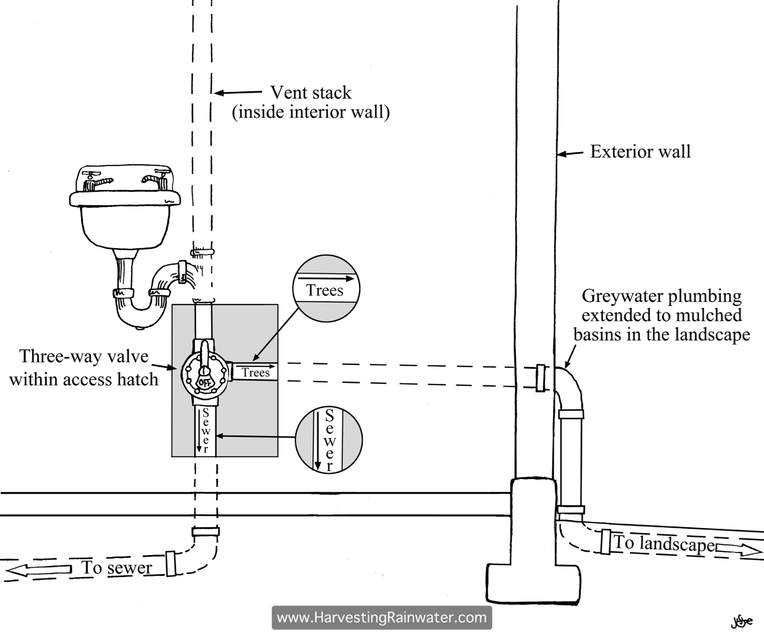 """30501WK 