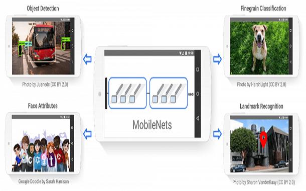 منصّة جديدة من جوجل للتعرّف على محتويات الصور