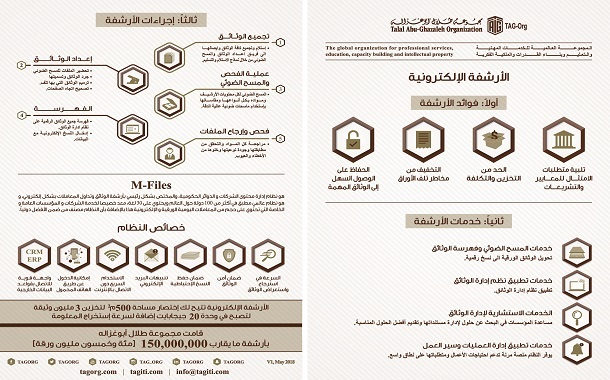 مجموعة طلال أبوغزاله أنجزت أرشفة أكثر من 150 مليون ورقة إلكترونياً