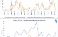 الأردن من أكثر دول العالم شدّة بتطبيق إجراءات كورونا