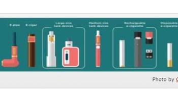 electronic cigarettes e-cigarettes