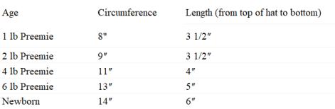 preemie knitwear dimensions