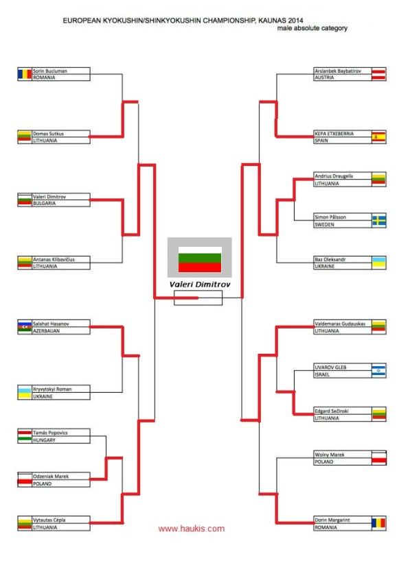 2014drawopenweightII - Kopi (2)