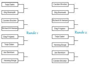 draw-sheet-2012 - Kopi (2) - Kopi