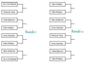 draw-sheet-2012 - damer