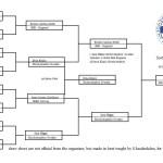 draw-sheet-2015 – Kopi (2)