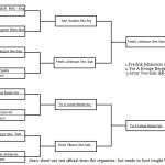 draw-sheet-2015 – Kopi