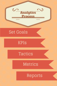 creating analytics that matter