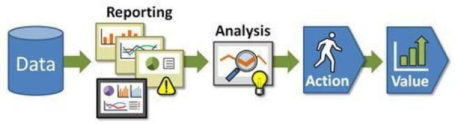 monitor social media strategy
