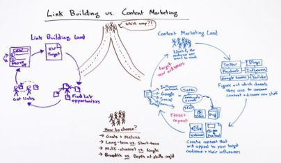 SEO Dilemma - Content Marketing versus Link Building