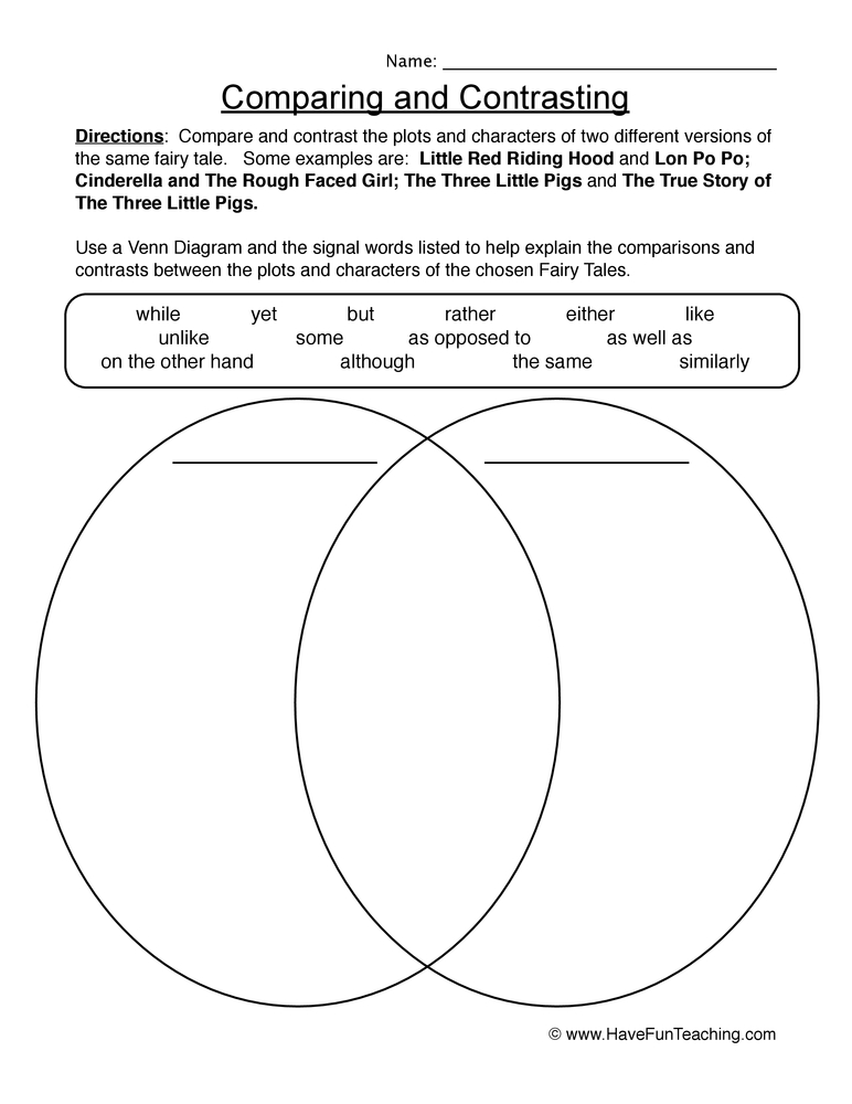 Graphic Organizers For Fourth Graders
