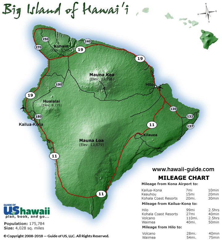 Image Result For Island Coffee Maui