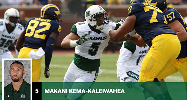 Manoa Athletics Kema Kaleiwahea