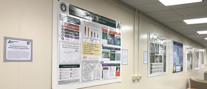 presentation sheets displayed on a wall