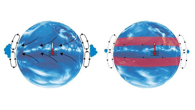 illustration of subtropical warming