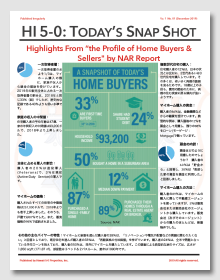 HI 5-0 Market Snap Shot No.1