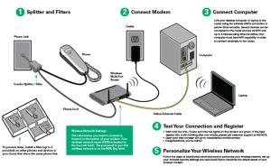 Motorola 2247  Installation Diagram