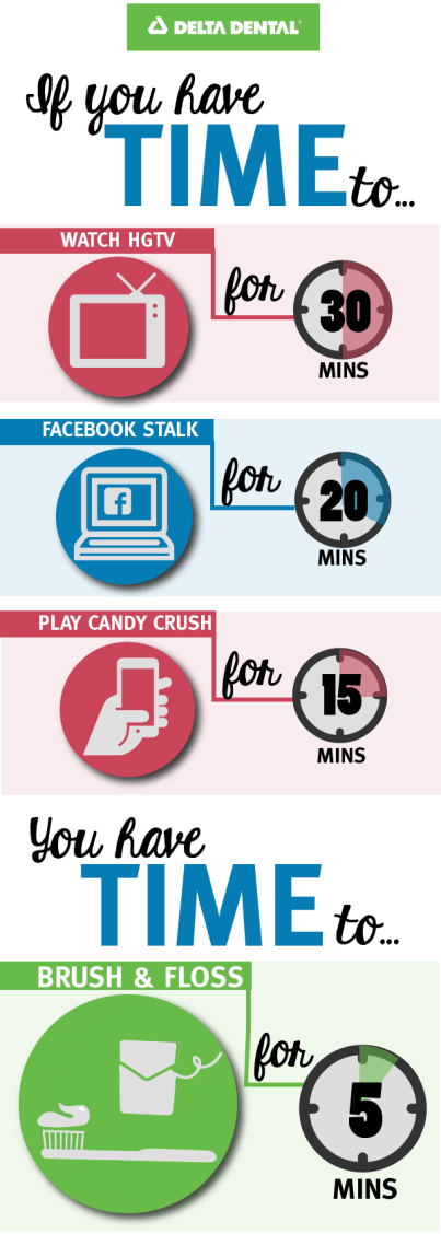 Make Time for the Dentist Infographic