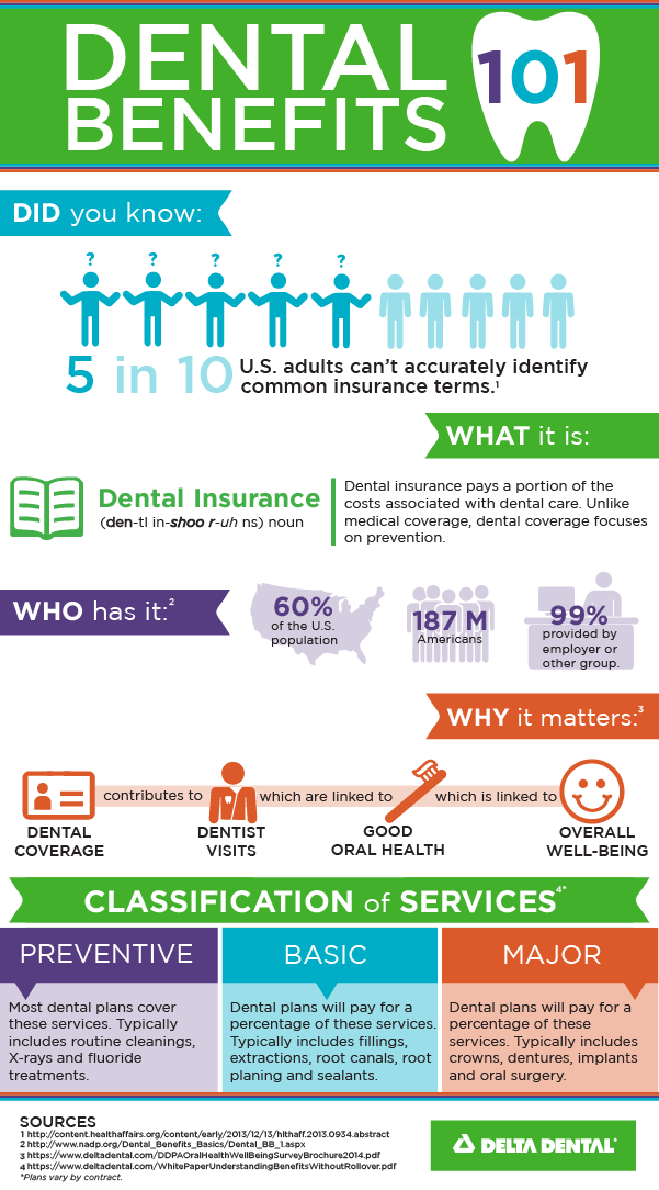 Let us help you understand every word of your insurance plan. Use this infographic to navigate the most commonly used terms!