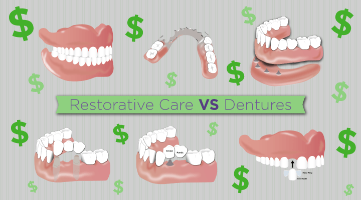 Think dentures in old age are no big deal? Learn what the impacts of tooth loss are and how they can impact your health and happiness.