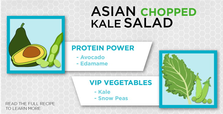 Leafy green vegetables like kale are packed with Vitamin A, vitamin C, beta carotene, phosphorus, calcium and magnesium, and phosphorus.]