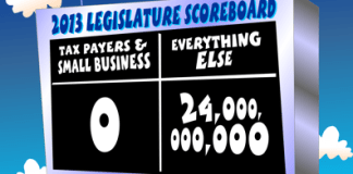 Hawaii legislature scoreboard cartoon