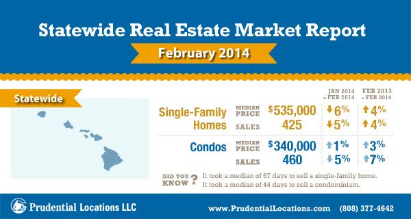 hawaii island wide real estate report february 2014 hawaii reporter