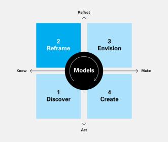 models_reframe