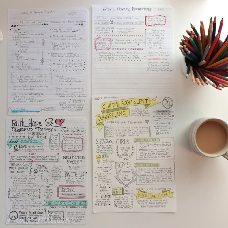 learning to doodle note takes time, effort, and a willingness to fail
