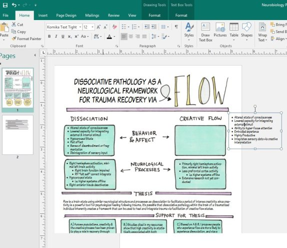 Use your doodle notes layered with print text to create a great looking handout or poster