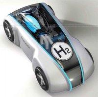 מכונית ספורט מונעת במימן