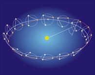 מסלולה של מערכת ליזה סביב השמש. איור: NASA/JPL