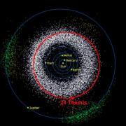 מסלולו של תמיס בחגורת האסטרואידים, תמיס הוא אחד מהאסטרואידים הגדולים בחגורת האסטרואידים. איור: ג'וש אמרי, אוניברסיטת דטנסי בנוקסוויל