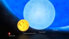 השוואת גדלם של כוכבים מסוגים שונים - ננס אדום, כוכב מסוגה של השמש, ננס כחול והכוכב שהתגלה כעת השוואת גדלם של כוכבים מסוגים שונים - ננס אדום, כוכב מסוגה של השמש, ננס כחול והכוכב שהתגלה כעת R136a1. איור: המצפה האירופי הדרומי ESO