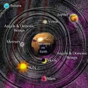 היקום לפי תלמי - כדור הארץ במרכז