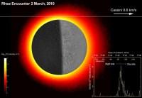 ב-2 במארס 2010 חלפה החללית קאסיני בקרבת ריאה. בתמונה: סימולציה של הצפיפות החזויה החמצן (בצהוב) לעומת מדידות מכשיר INMS על קאסיני (בלבן) במהלך טיסת ההתקרבות