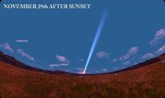 תמונה שנוצרה באמצעות תוכנת Starry Night מראה כיצד ייראה השביט ISON בשמי בין הערביים לאחר השקיעה של 29 בנובמבר 2013 מבריטניה