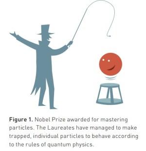 מתוך מצגת פרס נובל באתר ועדת הפרס