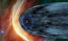 מפת האיזורים בקצה מערכת השמש בהם נעה כעת החללית וויאג'ר 1