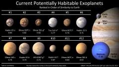 ייצוגים אמנותיים של כוכבי לכת מחוץ למערכת השמש שיש באפשרותם לתמוך בקיום חיים כפי שאנו מכירים אותם. איור: המעבדה לכוכבי לכת הניתנים ליישוב, האוניברסיטה של פורטו ריקו, ארסיבו.